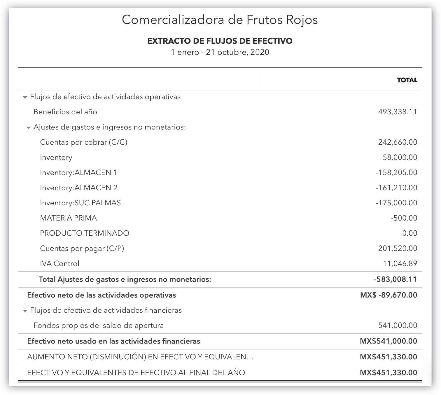 reportes-financieros-1